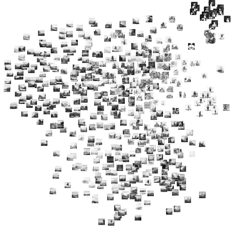 TSNE projection to 2 dimensions for a subset of 500 images